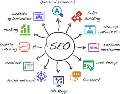 2017年搜索引擎优化排名新的趋势和创新